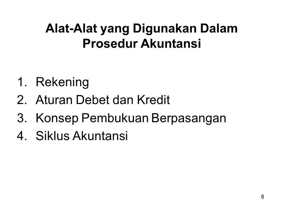 6 Alat-Alat yang Digunakan Dalam Prosedur Akuntansi 1.Rekening 2.Aturan Debet dan Kredit 3.Konsep Pembukuan Berpasangan 4.Siklus Akuntansi