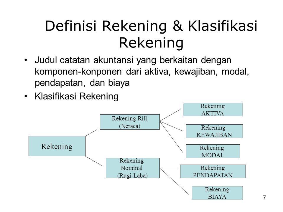 7 Definisi Rekening & Klasifikasi Rekening Judul catatan akuntansi yang berkaitan dengan komponen-konponen dari aktiva, kewajiban, modal, pendapatan, dan biaya Klasifikasi Rekening Rekening Rekening Rill (Neraca) Rekening Nominal (Rugi-Laba) Rekening AKTIVA Rekening KEWAJIBAN Rekening MODAL Rekening PENDAPATAN Rekening BIAYA