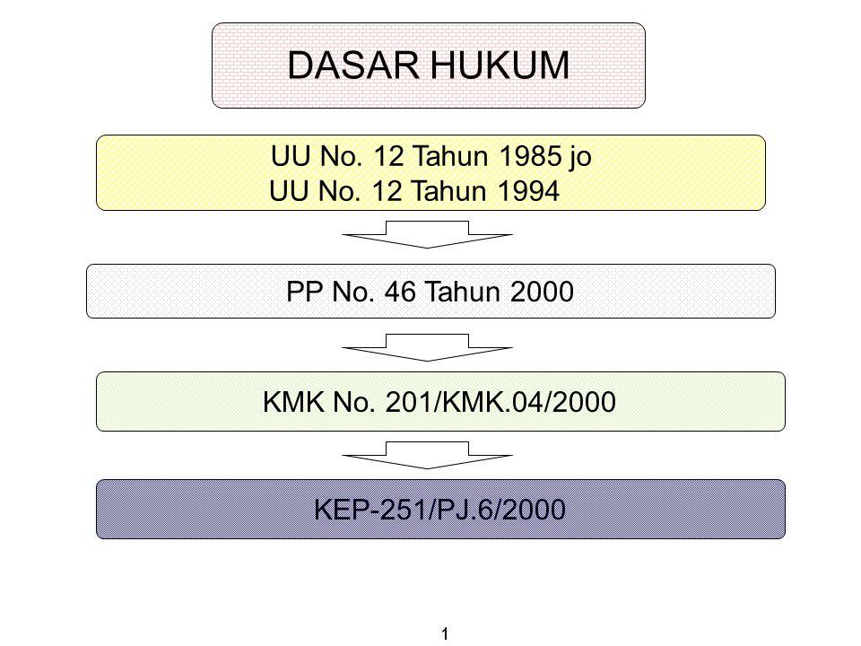 1 DASAR HUKUM UU No. 12 Tahun 1985 jo UU No. 12 Tahun 1994 PP No. 46 Tahun 2000 KMK No. 201/KMK.04/2000 KEP-251/PJ.6/2000