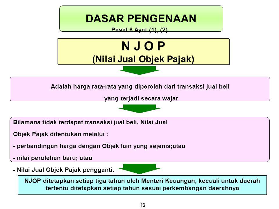12 N J O P (Nilai Jual Objek Pajak) DASAR PENGENAAN Pasal 6 Ayat (1), (2) NJOP ditetapkan setiap tiga tahun oleh Menteri Keuangan, kecuali untuk daera