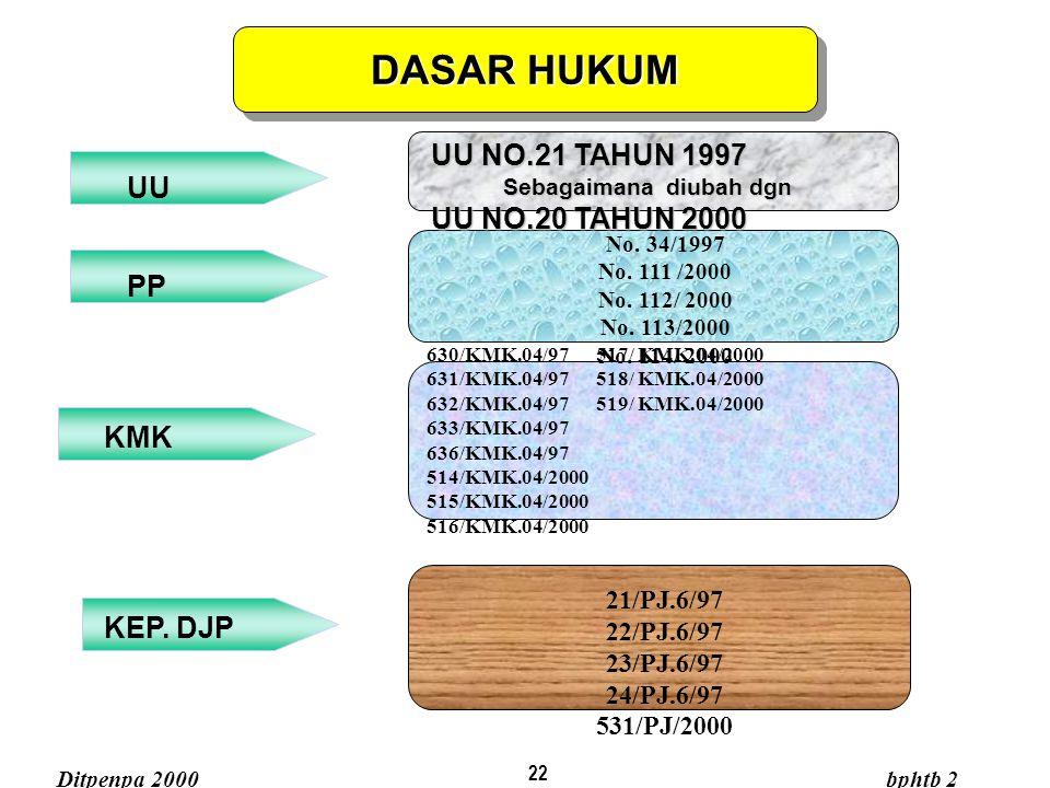 22 DASAR HUKUM bphtb 2Ditpenpa 2000 UU PP KMK KEP. DJP 630/KMK.04/97 517/ KMK.04/2000 631/KMK.04/97 518/ KMK.04/2000 632/KMK.04/97 519/ KMK.04/2000 63