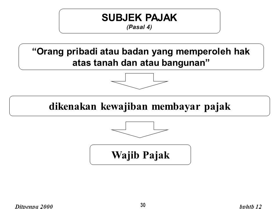 """30 Wajib Pajak dikenakan kewajiban membayar pajak SUBJEK PAJAK (Pasal 4) """"Orang pribadi atau badan yang memperoleh hak atas tanah dan atau bangunan"""" D"""