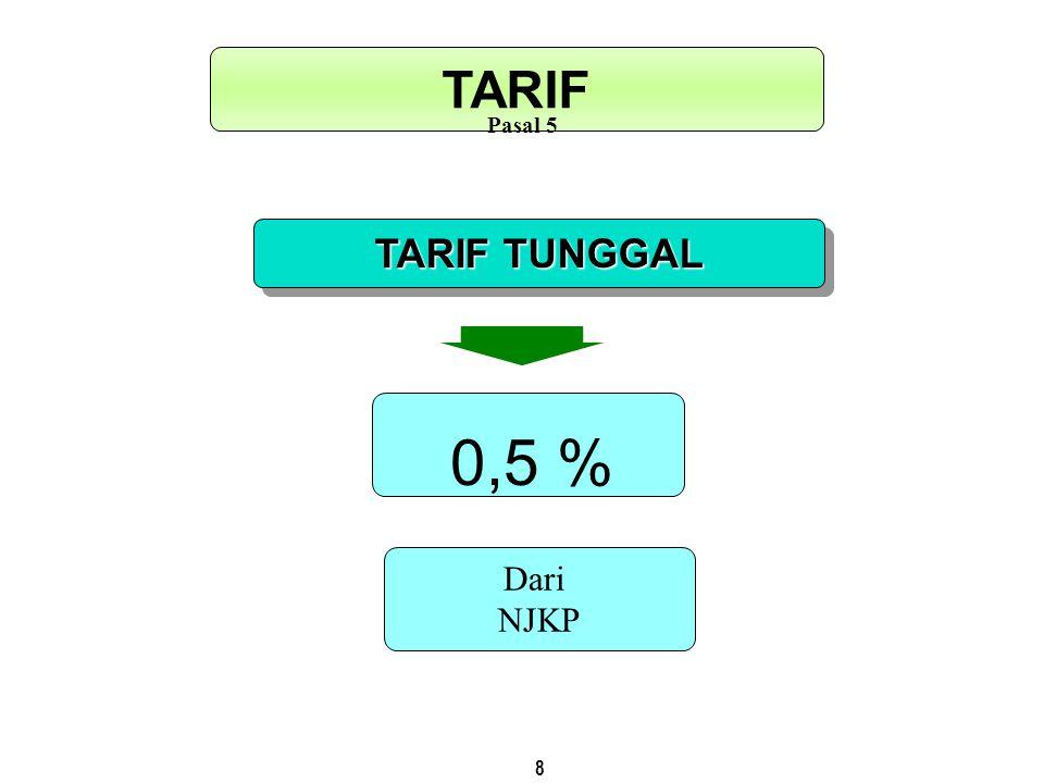 8 TARIF TUNGGAL TARIF Pasal 5 0,5 % Dari NJKP