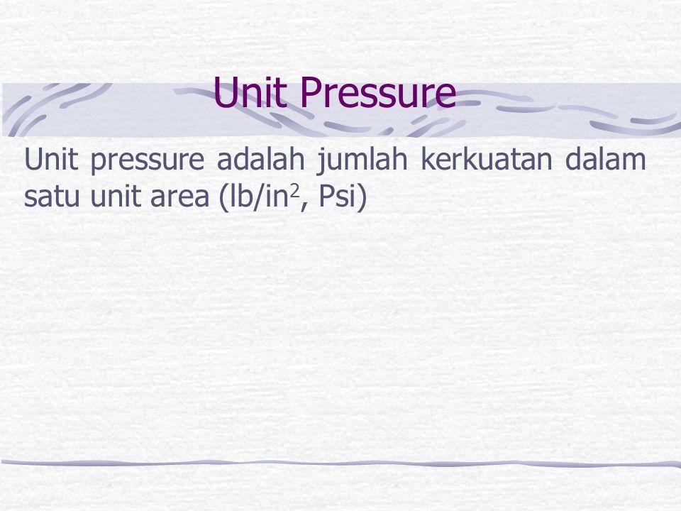 Force Force adalah jumlah dorongan atau tarikan pada objek (lb, kg)