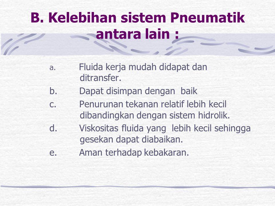 A. Penggunaan sistem Pneumatik antara lain sebagai berikut : a. Rem b. Buka dan tutup Pintu c. Pelepas dan penarik roda- roda pendarat pesawat. d. Dan