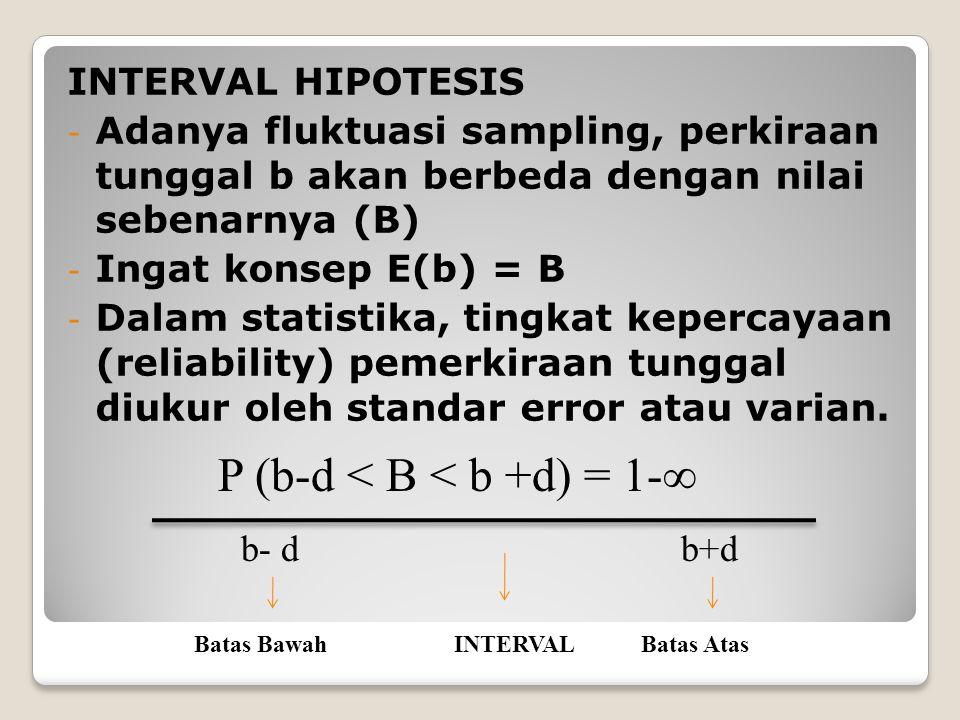 INTERVAL HIPOTESIS - Adanya fluktuasi sampling, perkiraan tunggal b akan berbeda dengan nilai sebenarnya (B) - Ingat konsep E(b) = B - Dalam statistika, tingkat kepercayaan (reliability) pemerkiraan tunggal diukur oleh standar error atau varian.