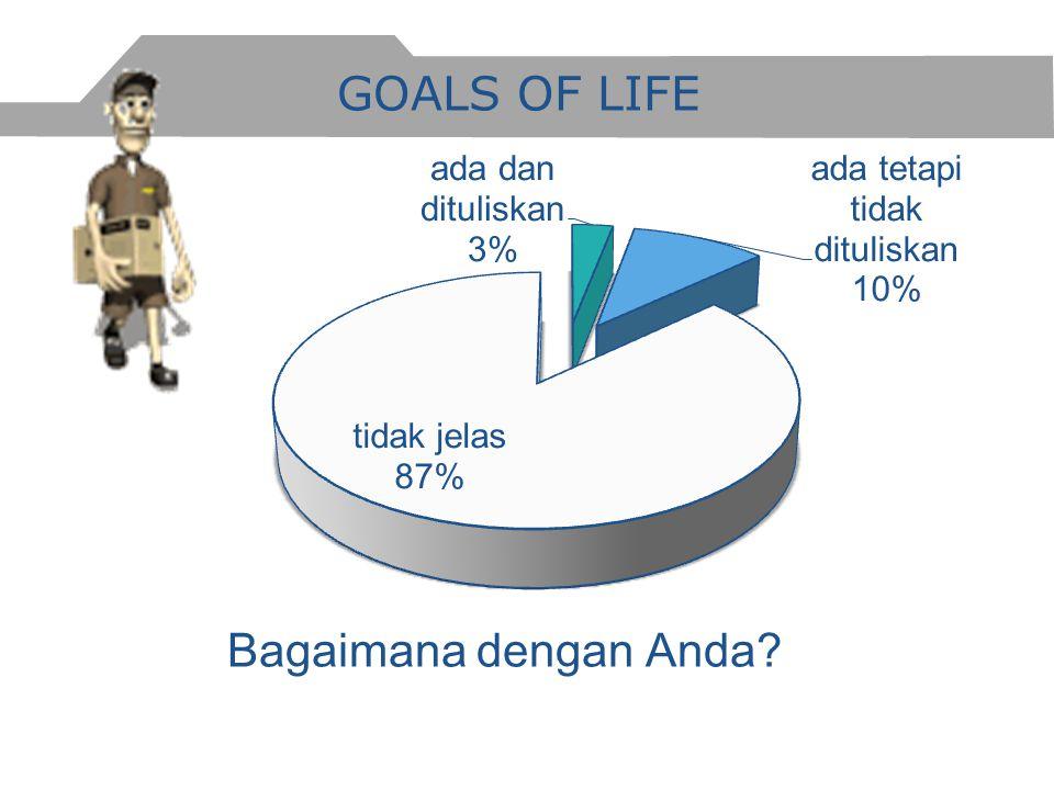 GOALS OF LIFE Bagaimana dengan Anda?