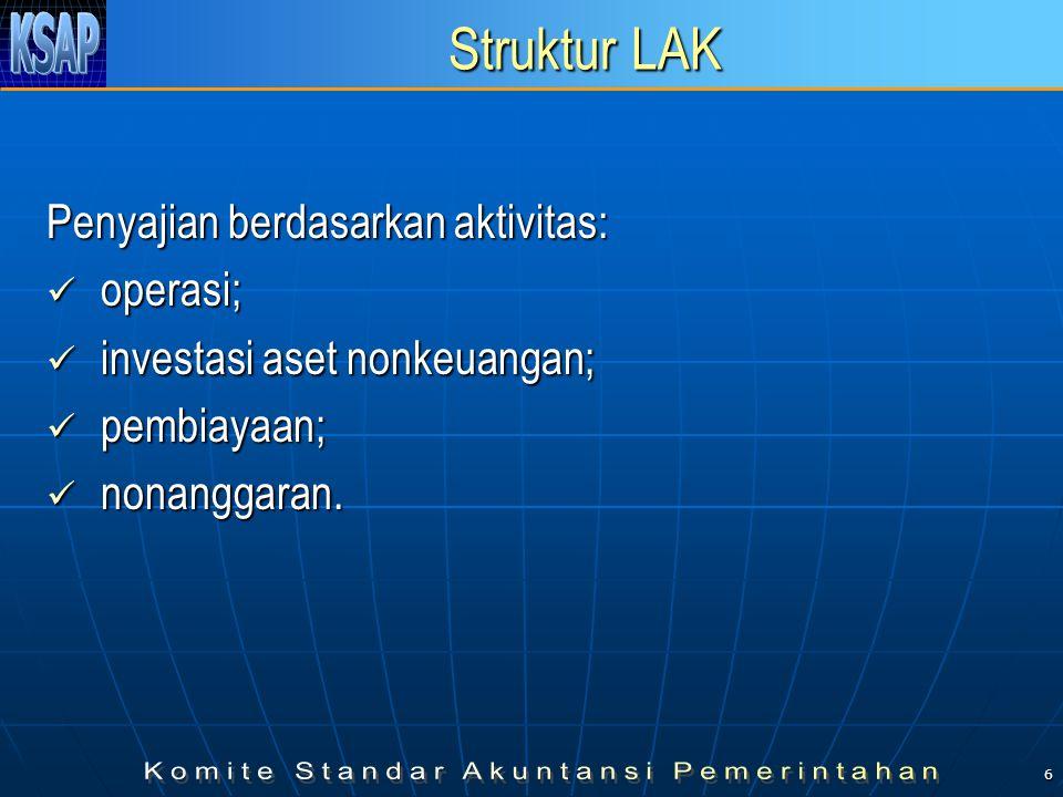 6 Struktur LAK Penyajian berdasarkan aktivitas: operasi; operasi; investasi aset nonkeuangan; investasi aset nonkeuangan; pembiayaan; pembiayaan; nonanggaran.