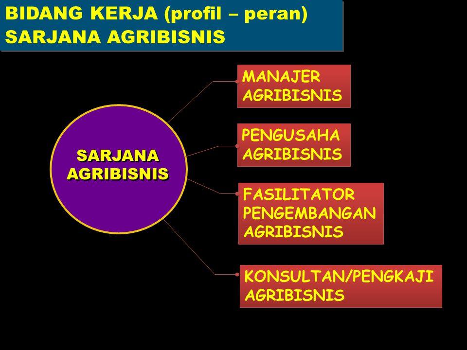 BIDANG KERJA (profil – peran) SARJANA AGRIBISNIS BIDANG KERJA (profil – peran) SARJANA AGRIBISNIS KONSULTAN/PENGKAJI AGRIBISNIS MANAJER AGRIBISNIS FAS