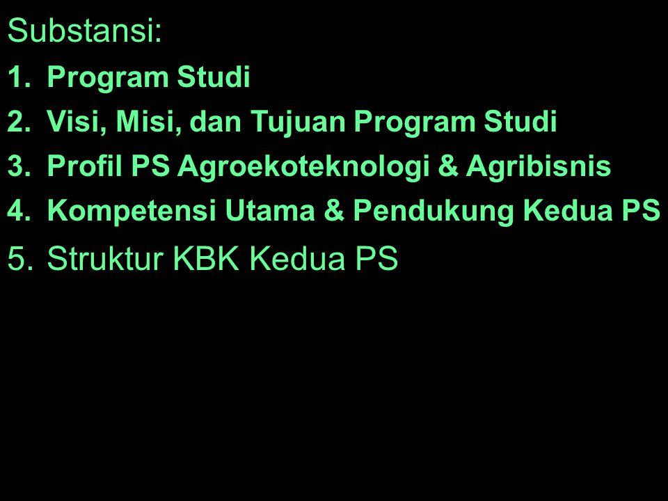Substansi: 1.Program Studi 2.Visi, Misi, dan Tujuan Program Studi 3.Profil PS Agroekoteknologi & Agribisnis 4.Kompetensi Utama & Pendukung Kedua PS 5.