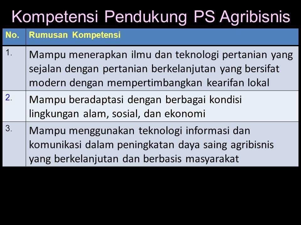 Kompetensi Pendukung PS Agribisnis No.Rumusan Kompetensi 1. Mampu menerapkan ilmu dan teknologi pertanian yang sejalan dengan pertanian berkelanjutan