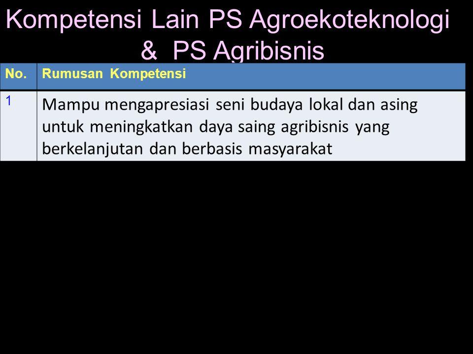 Kompetensi Lain PS Agroekoteknologi & PS Agribisnis No.Rumusan Kompetensi 1 Mampu mengapresiasi seni budaya lokal dan asing untuk meningkatkan daya sa