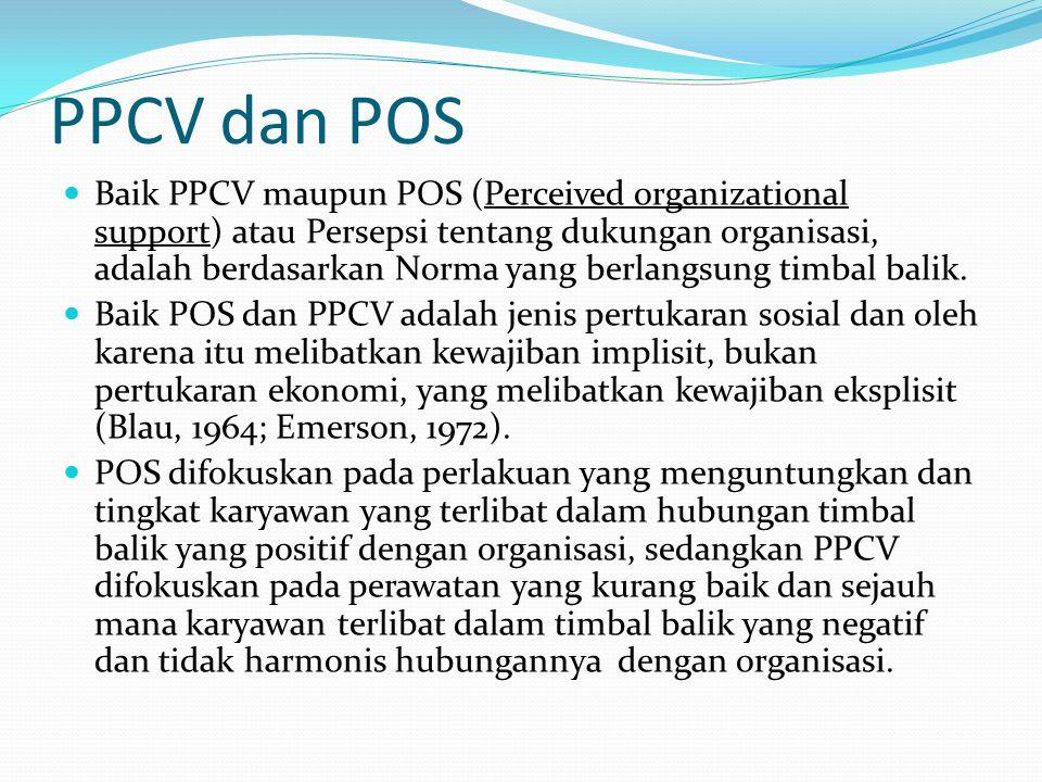 PPCV dan POS Baik PPCV maupun POS (Perceived organizational support) atau Persepsi tentang dukungan organisasi, adalah berdasarkan Norma yang berlangs