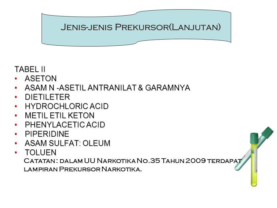 Jenis-jenis Prekursor(Lanjutan) TABEL II ASETONASETON ASAM N -ASETIL ANTRANILAT & GARAMNYAASAM N -ASETIL ANTRANILAT & GARAMNYA DIETILETERDIETILETER HY