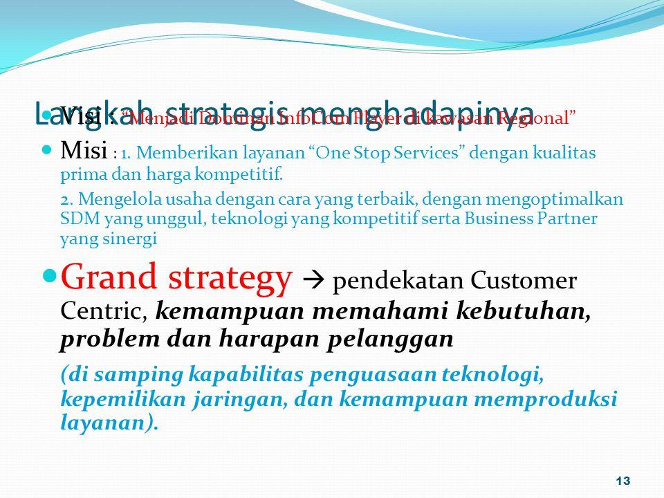 """Langkah strategis menghadapinya Visi : """"Menjadi Dominan InfoCom Player di kawasan Regional"""" Misi : 1. Memberikan layanan """"One Stop Services"""" dengan ku"""