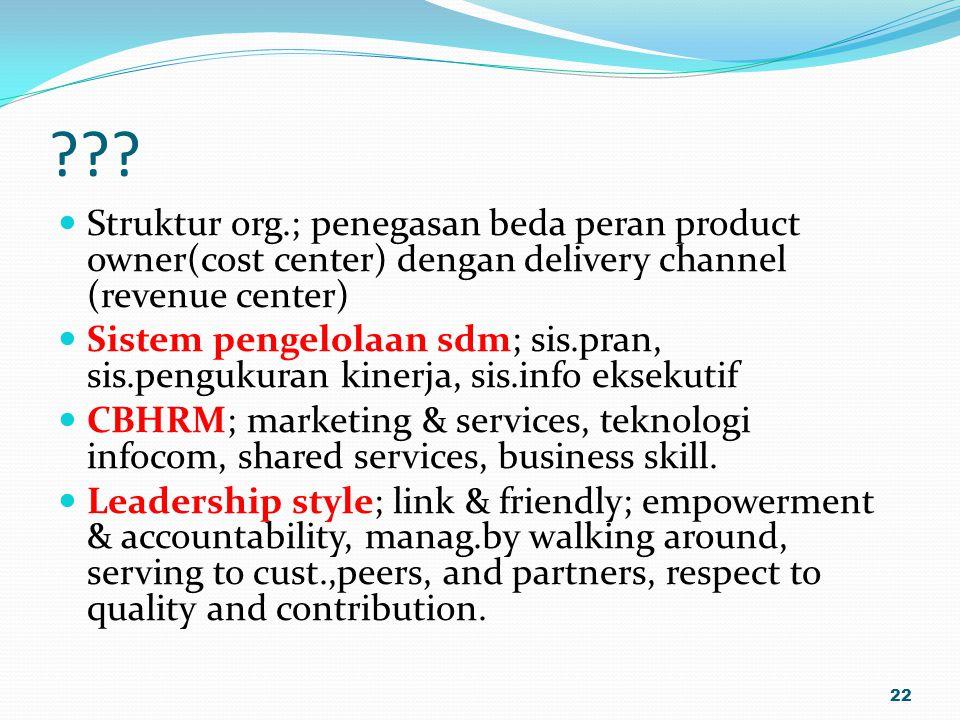 ??? Struktur org.; penegasan beda peran product owner(cost center) dengan delivery channel (revenue center) Sistem pengelolaan sdm; sis.pran, sis.peng