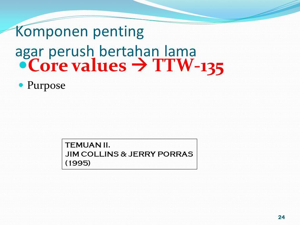 Komponen penting agar perush bertahan lama Core values  TTW-135 Purpose 24 TEMUAN II. JIM COLLINS & JERRY PORRAS (1995)