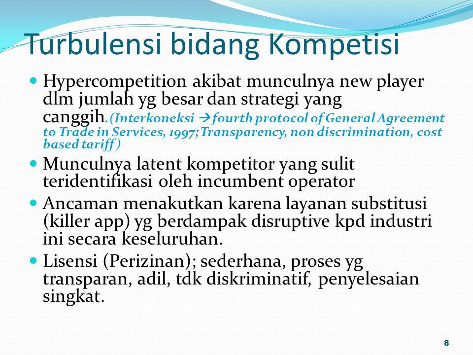 Turbulensi bidang Kompetisi Hypercompetition akibat munculnya new player dlm jumlah yg besar dan strategi yang canggih. (Interkoneksi  fourth protoco