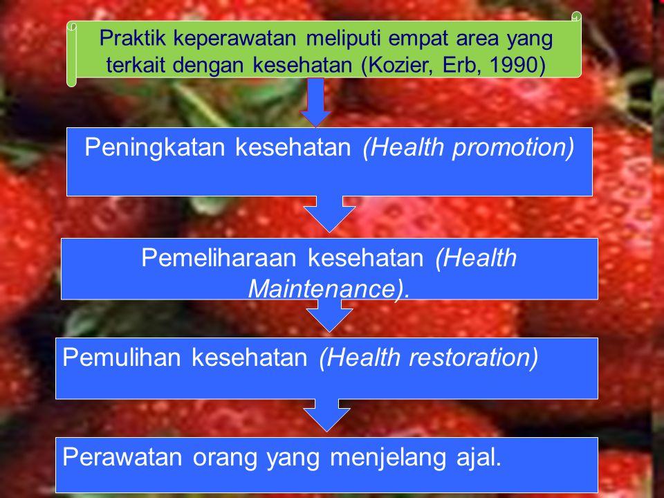 Peningkatan kesehatan (Health promotion) Pemeliharaan kesehatan (Health Maintenance). Pemulihan kesehatan (Health restoration) Perawatan orang yang me