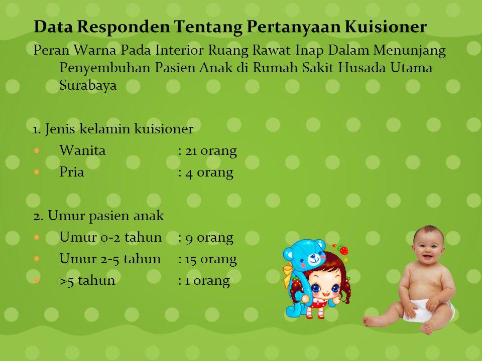 Data Responden Tentang Pertanyaan Kuisioner Peran Warna Pada Interior Ruang Rawat Inap Dalam Menunjang Penyembuhan Pasien Anak di Rumah Sakit Husada Utama Surabaya 1.