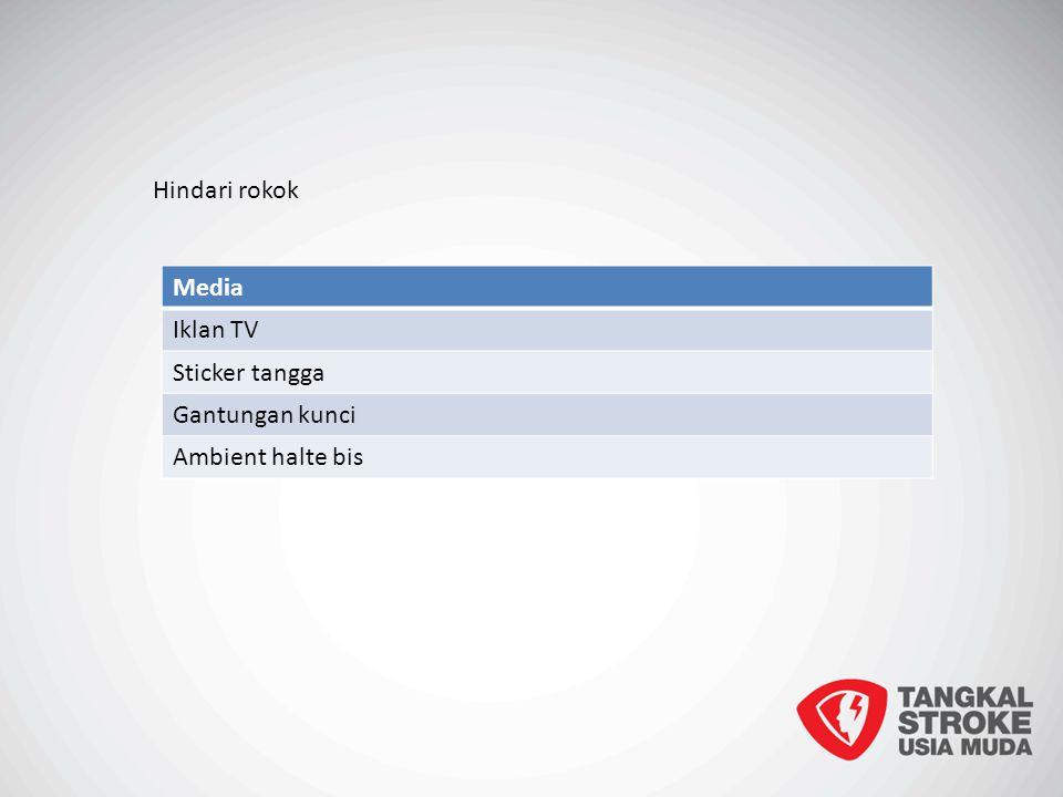 Media Iklan TV Sticker tangga Gantungan kunci Ambient halte bis Hindari rokok