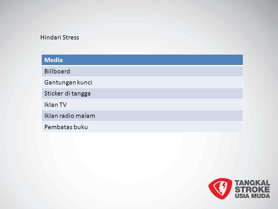 Media Billboard Gantungan kunci Sticker di tangga Iklan TV Iklan radio malam Pembatas buku Hindari Stress