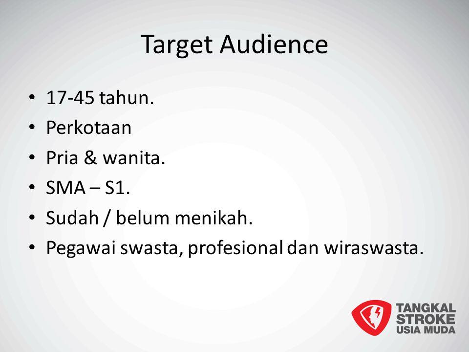 Target Audience 17-45 tahun. Perkotaan Pria & wanita. SMA – S1. Sudah / belum menikah. Pegawai swasta, profesional dan wiraswasta.