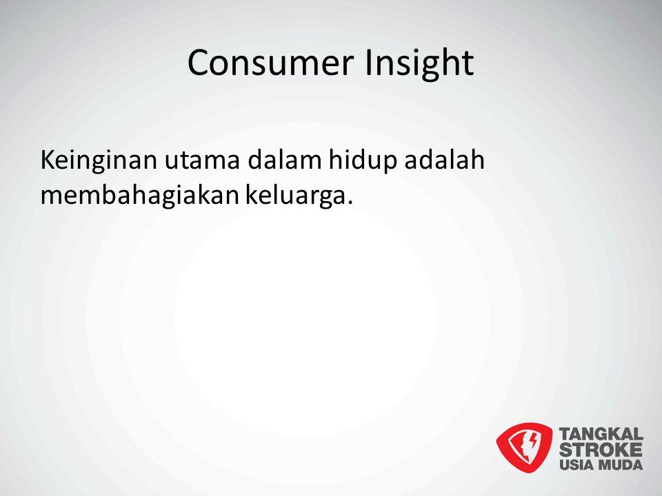 Consumer Insight Keinginan utama dalam hidup adalah membahagiakan keluarga.