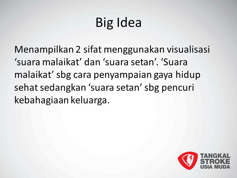 Big Idea Menampilkan 2 sifat menggunakan visualisasi 'suara malaikat' dan 'suara setan'. 'Suara malaikat' sbg cara penyampaian gaya hidup sehat sedang