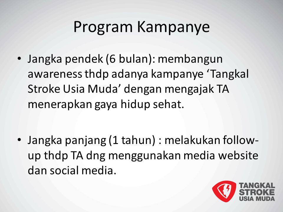 Program Kampanye Jangka pendek (6 bulan): membangun awareness thdp adanya kampanye 'Tangkal Stroke Usia Muda' dengan mengajak TA menerapkan gaya hidup sehat.