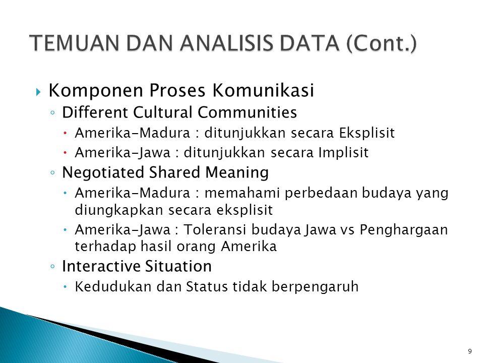  Komponen Proses Komunikasi ◦ Different Cultural Communities  Amerika-Madura : ditunjukkan secara Eksplisit  Amerika-Jawa : ditunjukkan secara Impl
