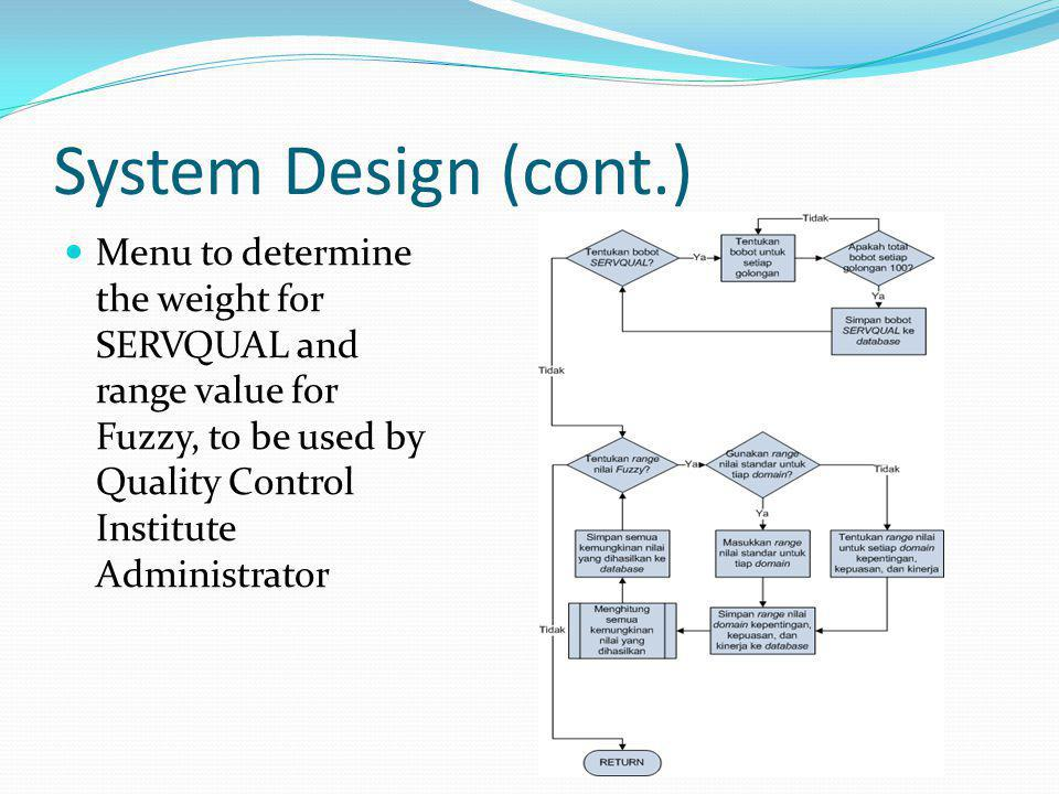 System Design (cont.) Menu to determine the weight for SERVQUAL and range value for Fuzzy, to be used by Quality Control Institute Administrator