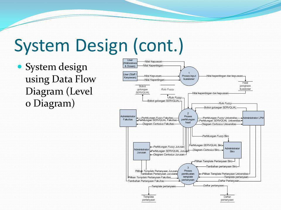 System Design (cont.) System design using Data Flow Diagram (Level 0 Diagram)