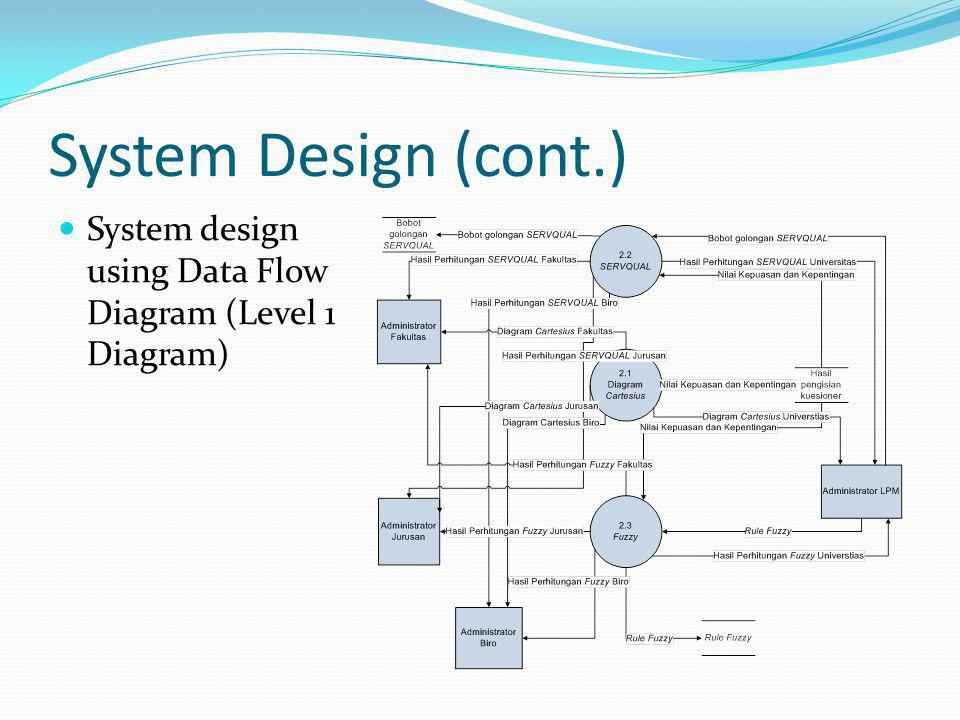 System Design (cont.) System design using Data Flow Diagram (Level 1 Diagram)