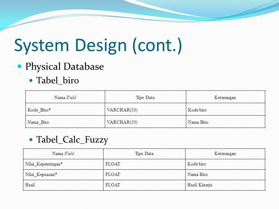 System Design (cont.) Physical Database Tabel_biro Tabel_Calc_Fuzzy Nama FieldTipe DataKeterangan Kode_Biro*VARCHAR(10)Kode biro Nama_BiroVARCHAR(50)Nama Biro Nama FieldTipe DataKeterangan Nilai_Kepentingan*FLOATKode biro Nilai_Kepuasan*FLOATNama Biro HasilFLOATHasil Kinerja