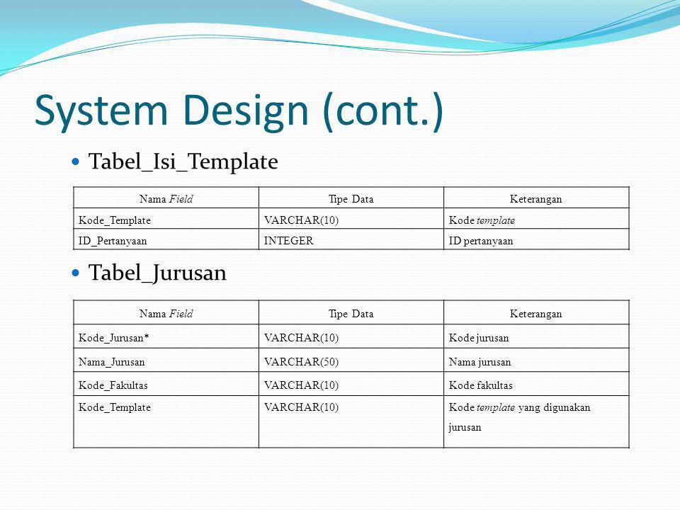 System Design (cont.) Tabel_Isi_Template Tabel_Jurusan Nama FieldTipe DataKeterangan Kode_TemplateVARCHAR(10)Kode template ID_PertanyaanINTEGERID pertanyaan Nama FieldTipe DataKeterangan Kode_Jurusan*VARCHAR(10)Kode jurusan Nama_JurusanVARCHAR(50)Nama jurusan Kode_FakultasVARCHAR(10)Kode fakultas Kode_TemplateVARCHAR(10)Kode template yang digunakan jurusan