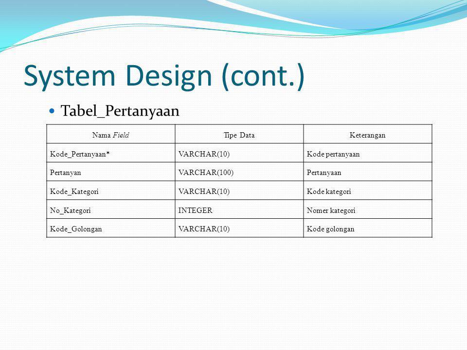 System Design (cont.) Tabel_Pertanyaan Nama FieldTipe DataKeterangan Kode_Pertanyaan*VARCHAR(10)Kode pertanyaan PertanyanVARCHAR(100)Pertanyaan Kode_KategoriVARCHAR(10)Kode kategori No_KategoriINTEGERNomer kategori Kode_GolonganVARCHAR(10)Kode golongan