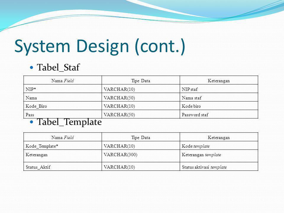 System Design (cont.) Tabel_Staf Tabel_Template Nama FieldTipe DataKeterangan NIP*VARCHAR(10)NIP staf NamaVARCHAR(50)Nama staf Kode_BiroVARCHAR(10)Kode biro PassVARCHAR(50)Password staf Nama FieldTipe DataKeterangan Kode_Template*VARCHAR(10)Kode template KeteranganVARCHAR(300)Keterangan template Status_AktifVARCHAR(10)Status aktivasi template