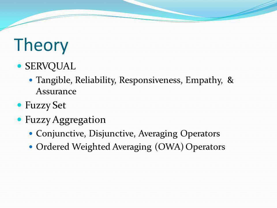 Theory SERVQUAL Tangible, Reliability, Responsiveness, Empathy, & Assurance Fuzzy Set Fuzzy Aggregation Conjunctive, Disjunctive, Averaging Operators Ordered Weighted Averaging (OWA) Operators