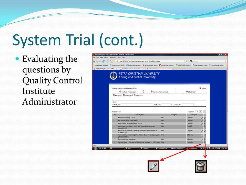 System Trial (cont.) Evaluating the questions by Quality Control Institute Administrator