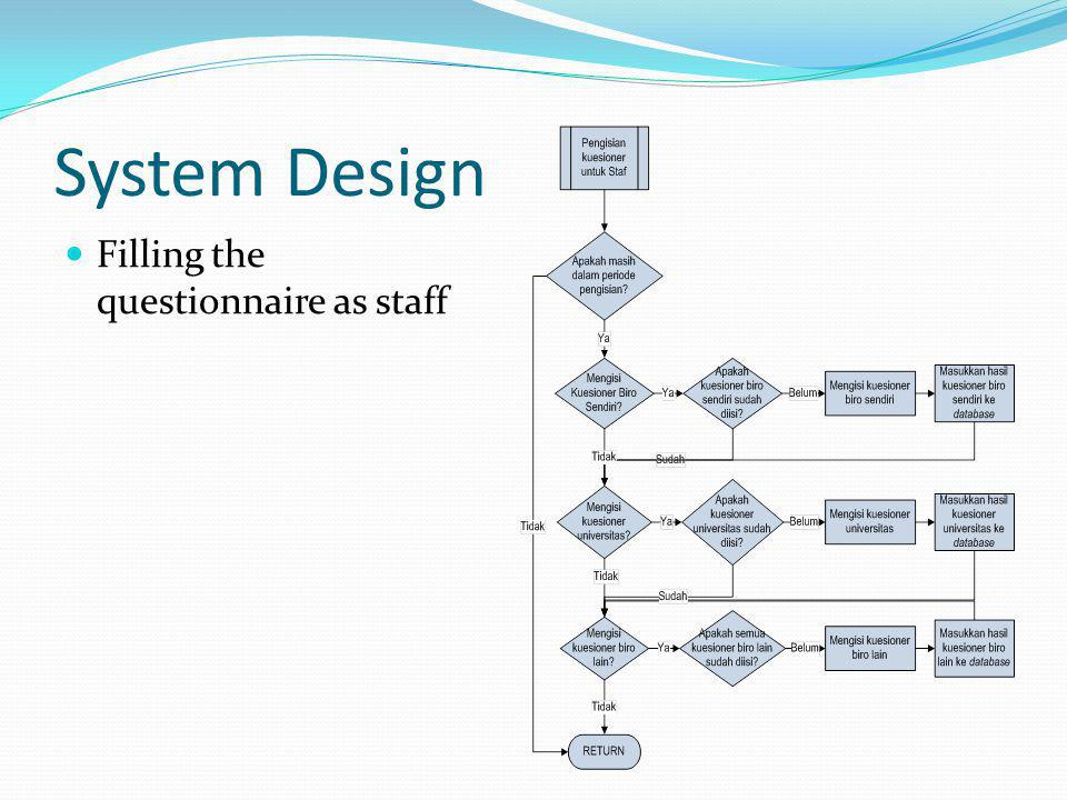 System Design Filling the questionnaire as staff