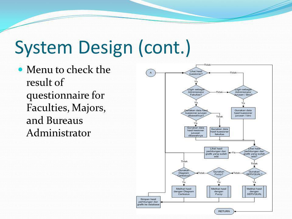 System Design (cont.) Menu to check the result of questionnaire for Faculties, Majors, and Bureaus Administrator