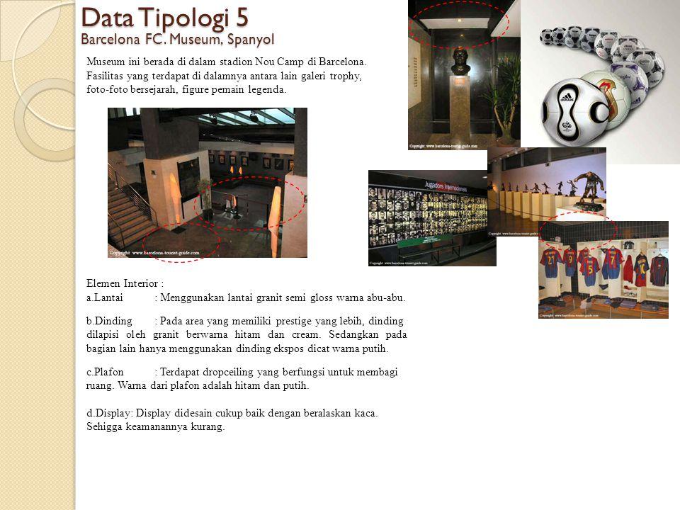 Data Tipologi 5 Barcelona FC. Museum, Spanyol Museum ini berada di dalam stadion Nou Camp di Barcelona. Fasilitas yang terdapat di dalamnya antara lai
