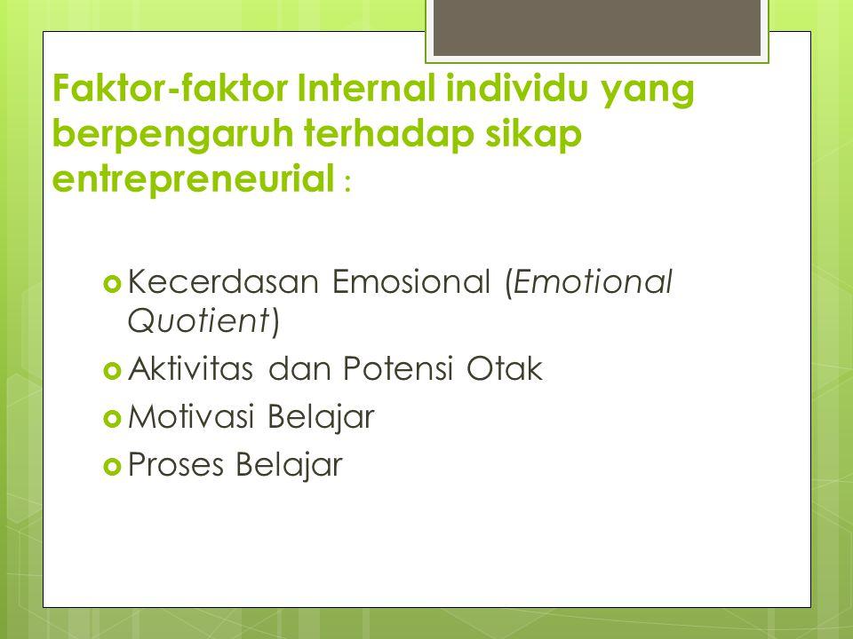 Faktor-faktor Internal individu yang berpengaruh terhadap sikap entrepreneurial :  Kecerdasan Emosional (Emotional Quotient)  Aktivitas dan Potensi