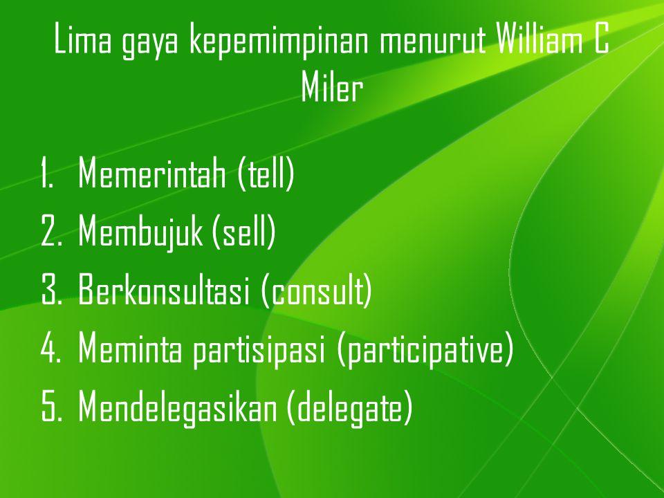 Lima gaya kepemimpinan menurut William C Miler 1.Memerintah (tell) 2.Membujuk (sell) 3.Berkonsultasi (consult) 4.Meminta partisipasi (participative) 5.Mendelegasikan (delegate)
