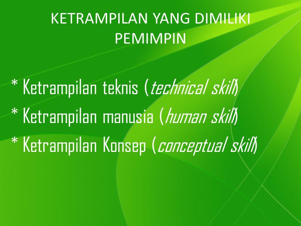 KETRAMPILAN YANG DIMILIKI PEMIMPIN * Ketrampilan teknis (technical skill) * Ketrampilan manusia (human skill) * Ketrampilan Konsep (conceptual skill)