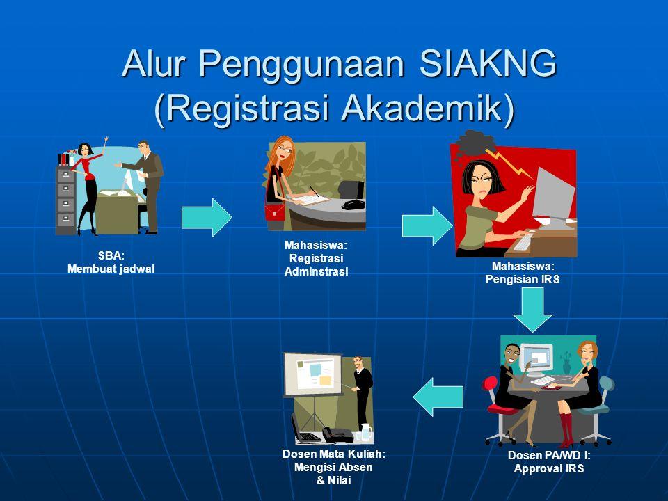 Alur Penggunaan SIAKNG (Registrasi Akademik) Alur Penggunaan SIAKNG (Registrasi Akademik) Mahasiswa: Pengisian IRS Dosen PA/WD I: Approval IRS SBA: Me