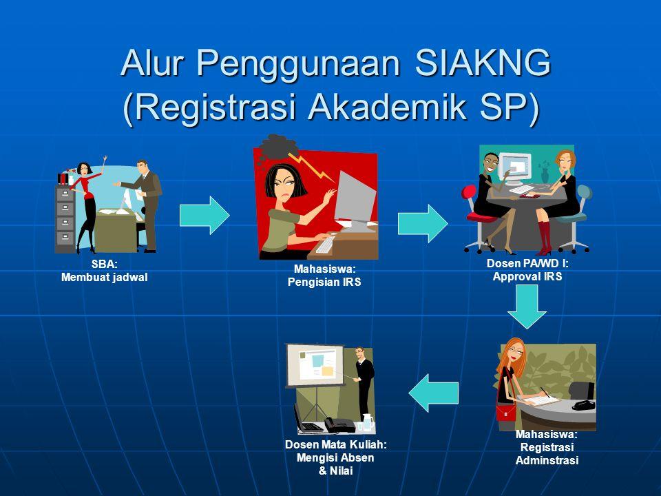 Alur Penggunaan SIAKNG (Registrasi Akademik SP) Alur Penggunaan SIAKNG (Registrasi Akademik SP) Mahasiswa: Pengisian IRS Dosen PA/WD I: Approval IRS S