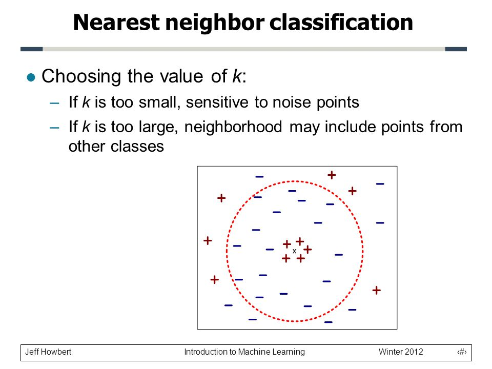 Jeff Howbert Introduction to Machine Learning Winter 2012 10 l Choosing the value of k: –If k is too small, sensitive to noise points –If k is too large, neighborhood may include points from other classes Nearest neighbor classification