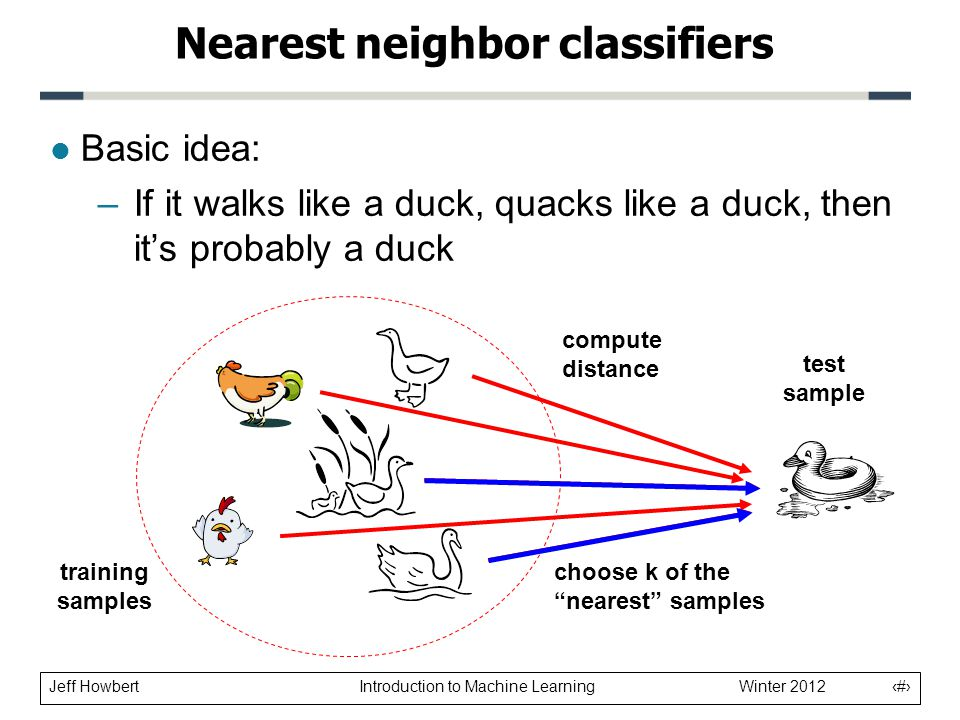 Jeff Howbert Introduction to Machine Learning Winter 2012 4 l Basic idea: –If it walks like a duck, quacks like a duck, then it's probably a duck Nearest neighbor classifiers training samples test sample compute distance choose k of the nearest samples